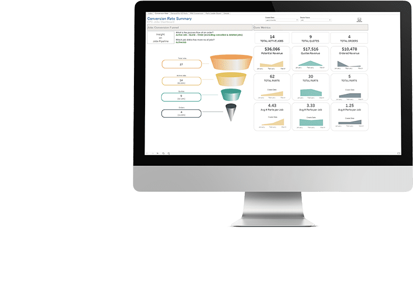 Electronic Parts Catalogue Feature - Analytics
